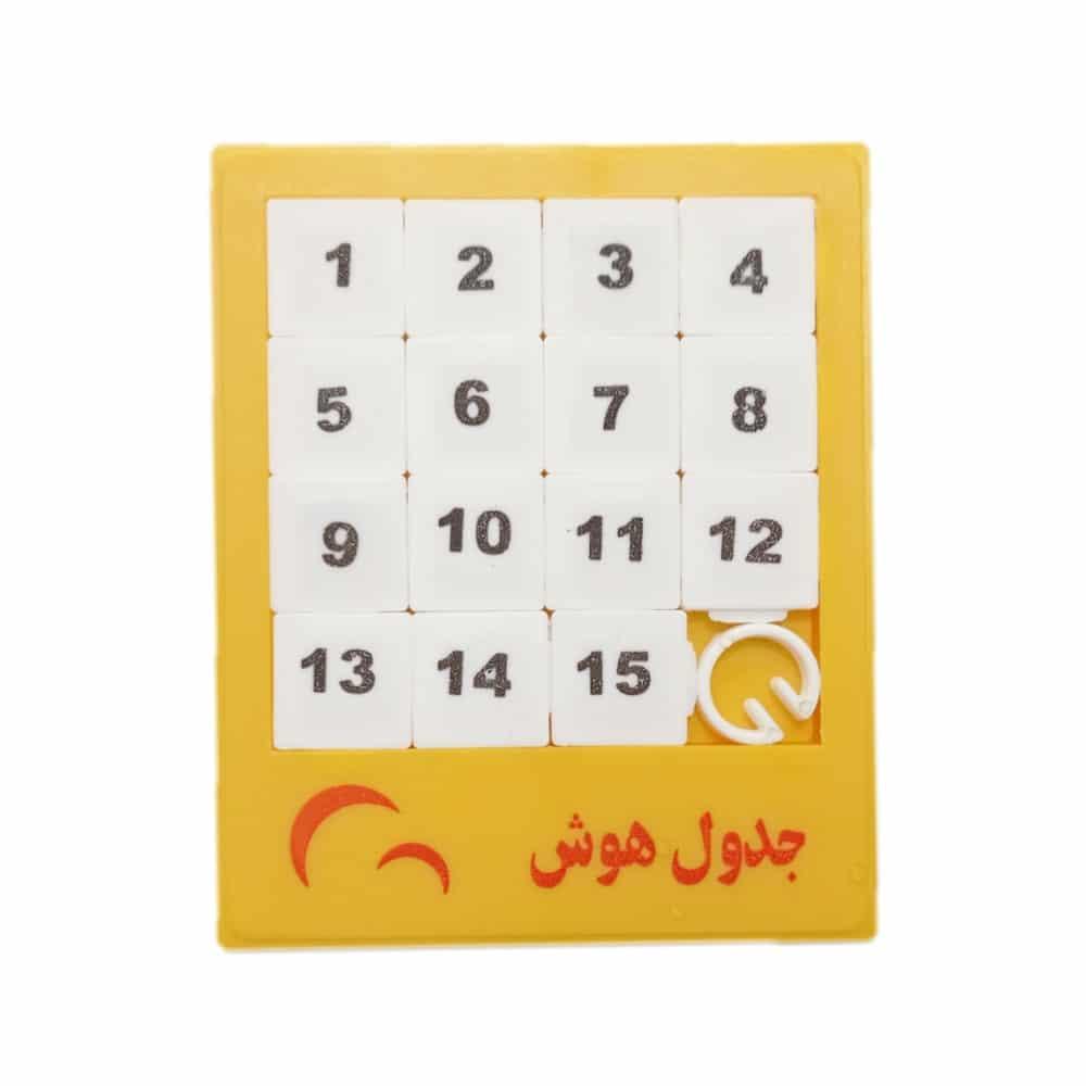 جدول هوش زرد
